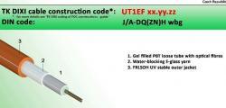 4-vlakna-Multi-mod-OM2-50-125-optichen-instalacionen-LSZH-CLT-cheren