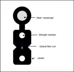 FTTH-optichen-kabel-s-noseshto-vyzhe-2xG657A-2xFRP-GJYXFCH-2B1.3