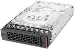LENOVO-DCG-ThinkSystem-2.5inch-1TB-7.2K-SATA-6Gb-Hot-Swap-512n-HDD